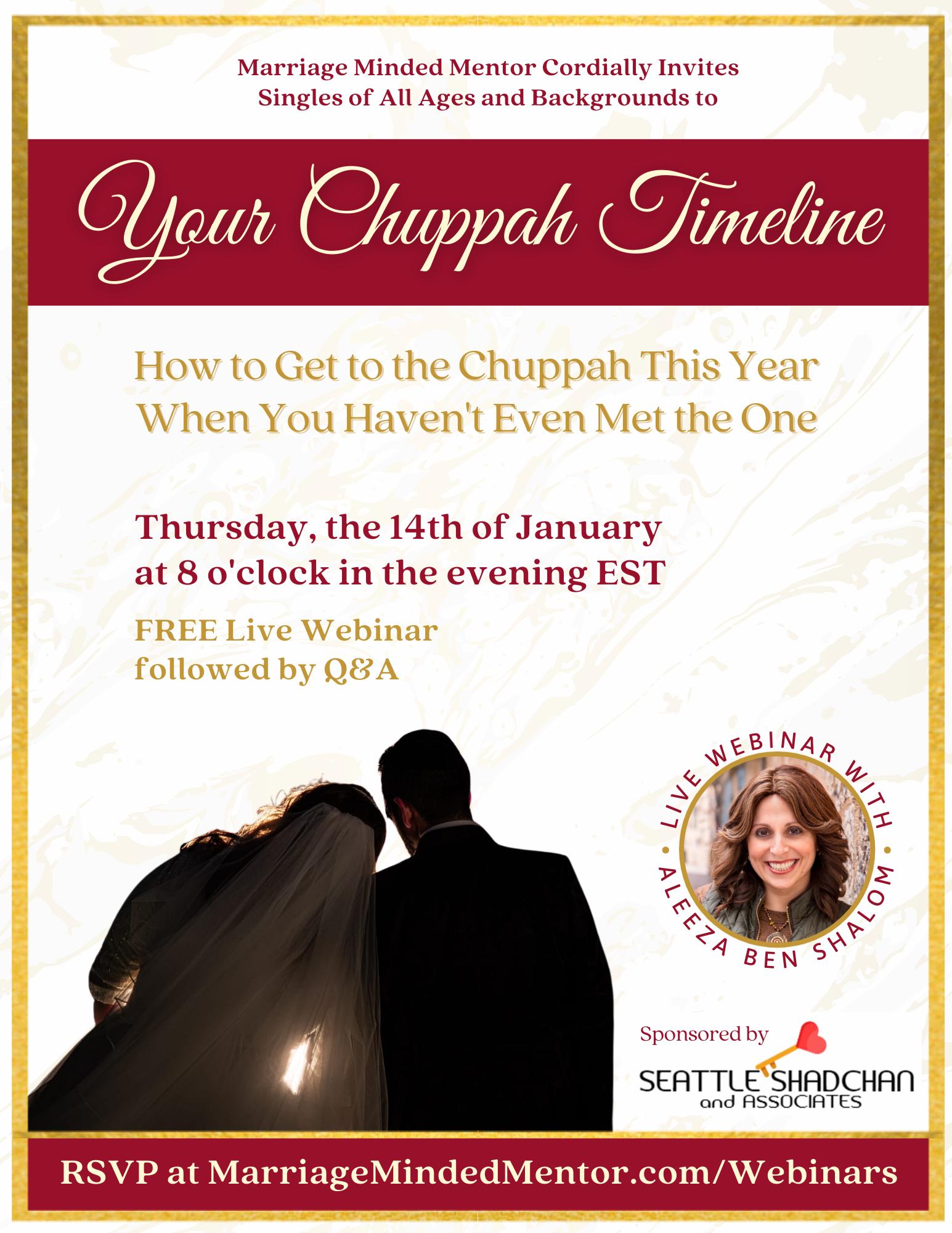 Your Chuppah Timeline